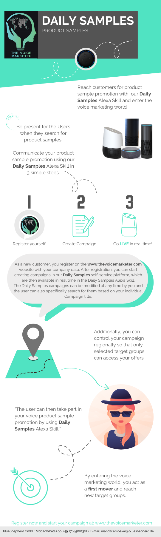 Daily Samples workflow Infographic